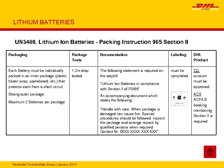 LITHIUM BATTERIES UN 3480, Lithium Ion Batteries - Packing Instruction 965 Section II Packaging
