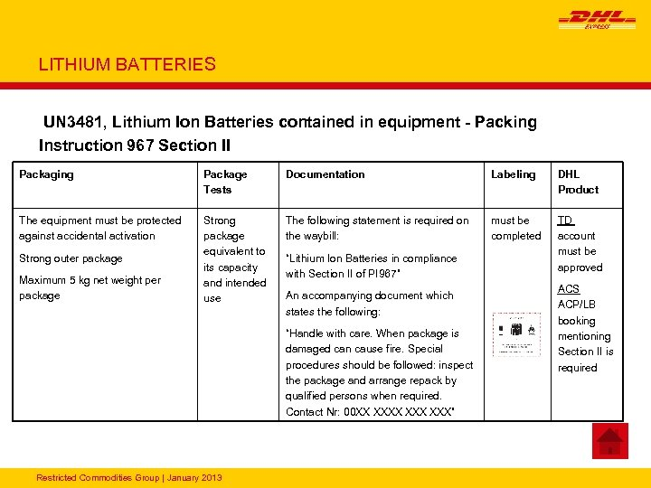 LITHIUM BATTERIES UN 3481, Lithium Ion Batteries contained in equipment - Packing Instruction 967
