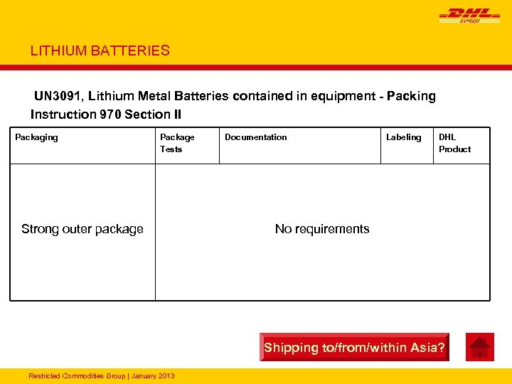 LITHIUM BATTERIES UN 3091, Lithium Metal Batteries contained in equipment - Packing Instruction 970