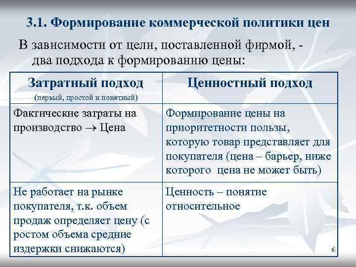 3. 1. Формирование коммерческой политики цен В зависимости от цели, поставленной фирмой, два подхода