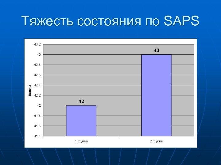 Тяжесть состояния по SAPS