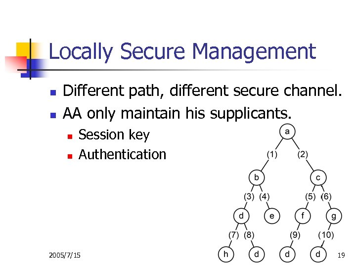 Locally Secure Management n n Different path, different secure channel. AA only maintain his