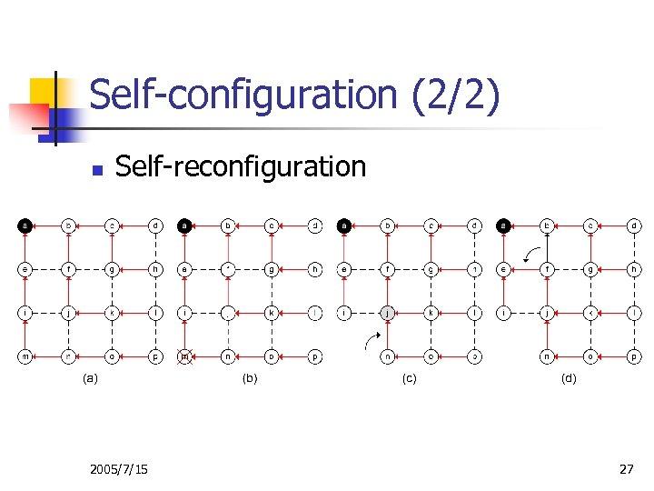 Self-configuration (2/2) n Self-reconfiguration 2005/7/15 27