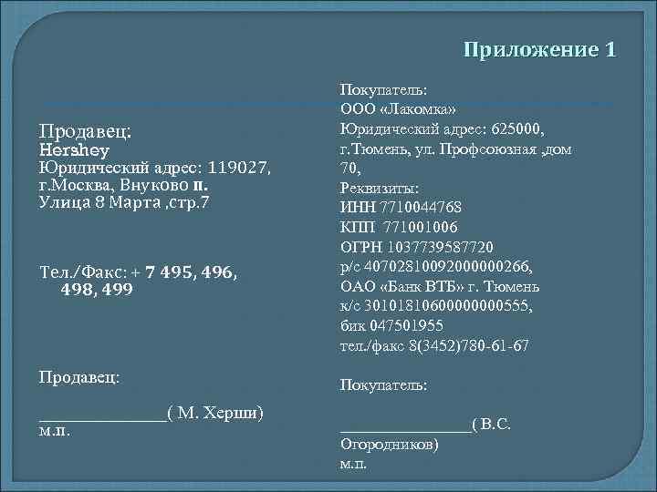 Приложение 1 Продавец: Hershey Юридический адрес: 119027, г. Москва, Внуково п. Улица 8 Марта