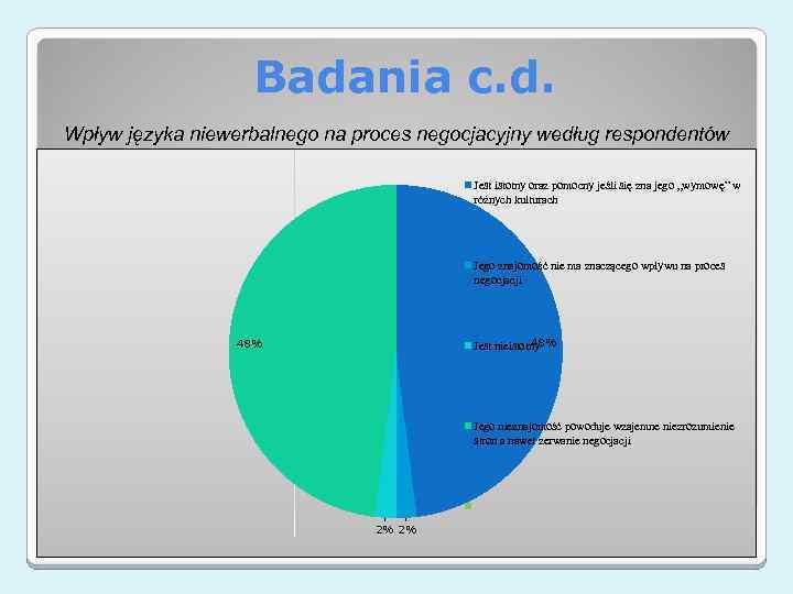 Badania c. d. Wpływ języka niewerbalnego na proces negocjacyjny według respondentów Jest istotny oraz