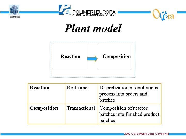 O POLIMERICARBIDE VENTURE EUROPA AN ENICHEM   UNION SYNAPSIS Plant model Reaction ra Composition
