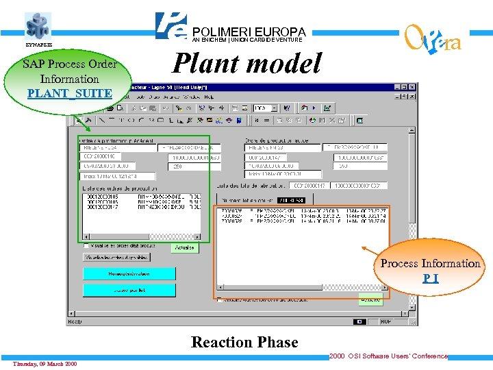 SYNAPSIS SAP Process Order Information PLANT_SUITE POLIMERICARBIDE VENTURE EUROPA AN ENICHEM   UNION Plant