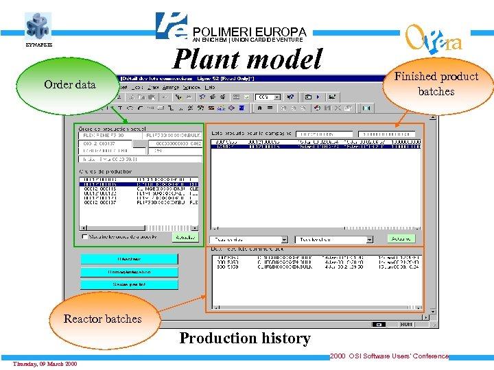 POLIMERICARBIDE VENTURE EUROPA AN ENICHEM   UNION SYNAPSIS Plant model Order data O ra