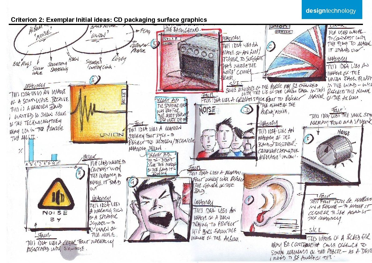 designtechnology Criterion 2: Exemplar Initial ideas: CD packaging surface graphics