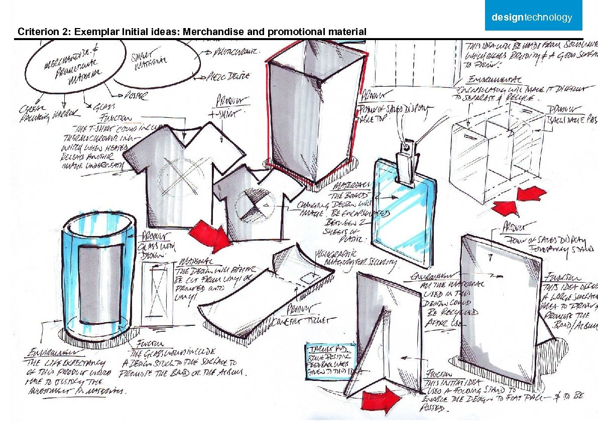 designtechnology Criterion 2: Exemplar Initial ideas: Merchandise and promotional material