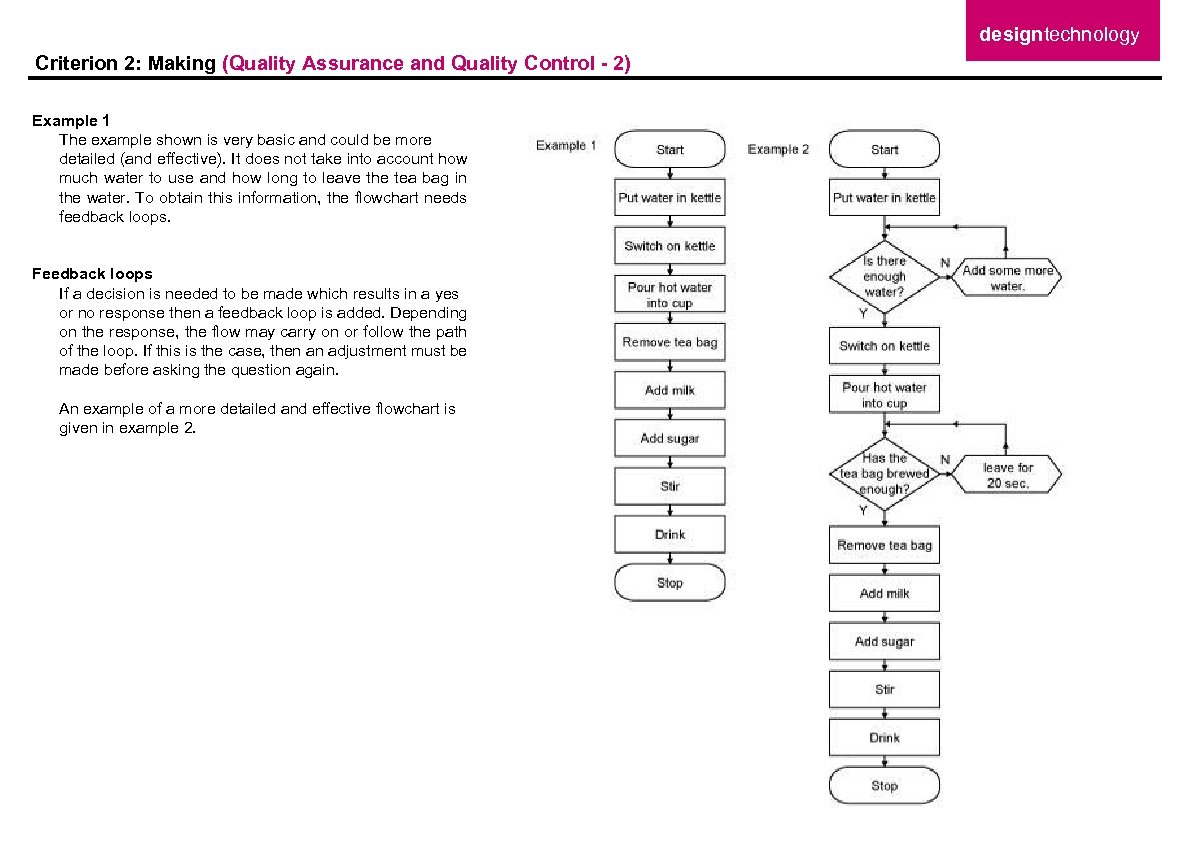 designtechnology Criterion 2: Making (Quality Assurance and Quality Control - 2) Example 1 The