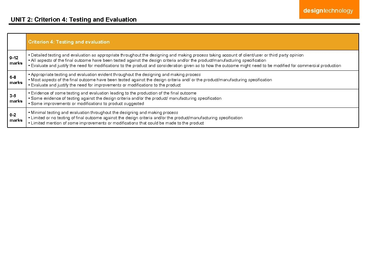designtechnology UNIT 2: Criterion 4: Testing and Evaluation Criterion 4: Testing and evaluation 9