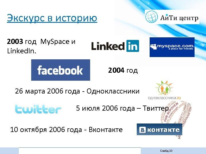 Экскурс в историю 2003 год My. Space и Linked. In. 2004 год 26 марта