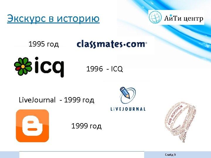 Экскурс в историю 1995 год 1996 - ICQ Live. Journal - 1999 год Слайд