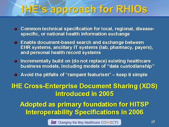IHE's approach for RHIOs Common technical specification for local, regional, diseasespecific, or national health