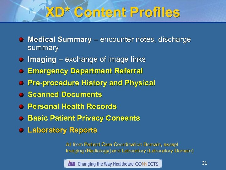 XD* Content Profiles Medical Summary – encounter notes, discharge summary Imaging – exchange of