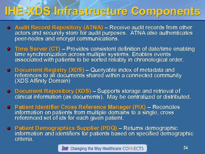 IHE-XDS Infrastructure Components Audit Record Repository (ATNA) – Receive audit records from other actors