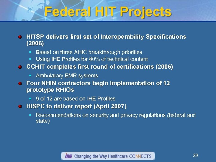 Federal HIT Projects HITSP delivers first set of Interoperability Specifications (2006) § § Based