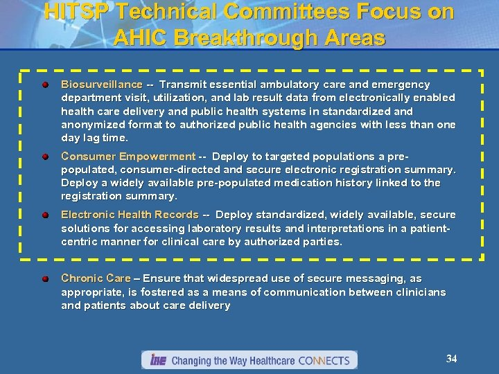 HITSP Technical Committees Focus on AHIC Breakthrough Areas Biosurveillance -- Transmit essential ambulatory care