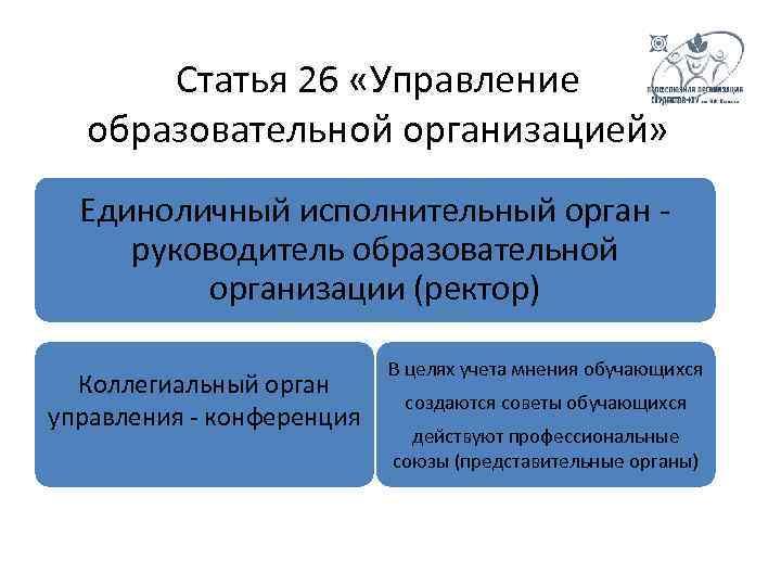 Статья 26 «Управление образовательной организацией» Единоличный исполнительный орган руководитель образовательной организации (ректор) Коллегиальный орган