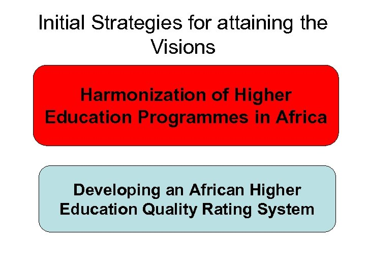 Initial Strategies for attaining the Visions Harmonization of Higher Education Programmes in Africa Developing
