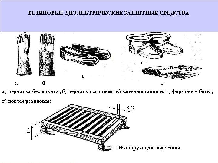 РЕЗИНОВЫЕ ДИЭЛЕКТРИЧЕСКИЕ ЗАЩИТНЫЕ СРЕДСТВА г в а б д а а) перчатка бесшовная; б)