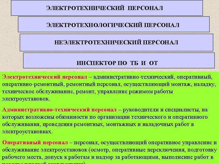 ЭЛЕКТРОТЕХНИЧЕСКИЙ ПЕРСОНАЛ ЭЛЕКТРОТЕХНОЛОГИЧЕСКИЙ ПЕРСОНАЛ НЕЭЛЕКТРОТЕХНИЧЕСКИЙ ПЕРСОНАЛ ИНСПЕКТОР ПО ТБ И ОТ Электротехнический персонал –
