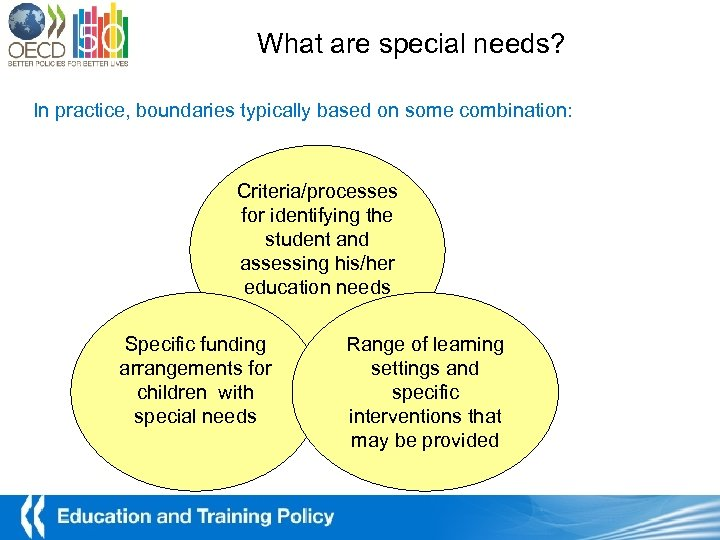 What are special needs? In practice, boundaries typically based on some combination: Criteria/processes for