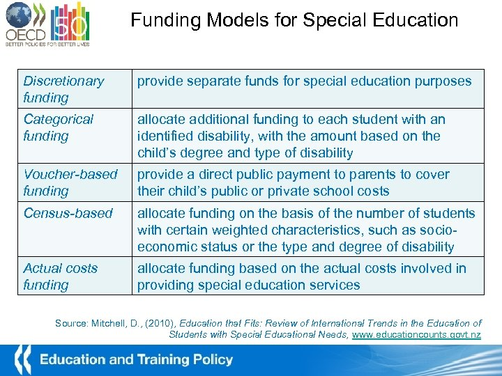 Funding Models for Special Education Discretionary funding provide separate funds for special education purposes