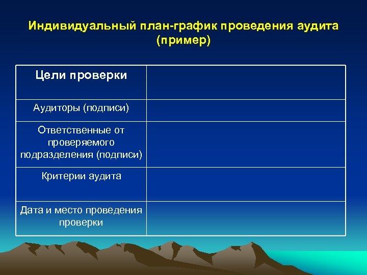 Индивидуальный план-график проведения аудита (пример) Цели проверки Аудиторы (подписи) Ответственные от проверяемого подразделения (подписи)