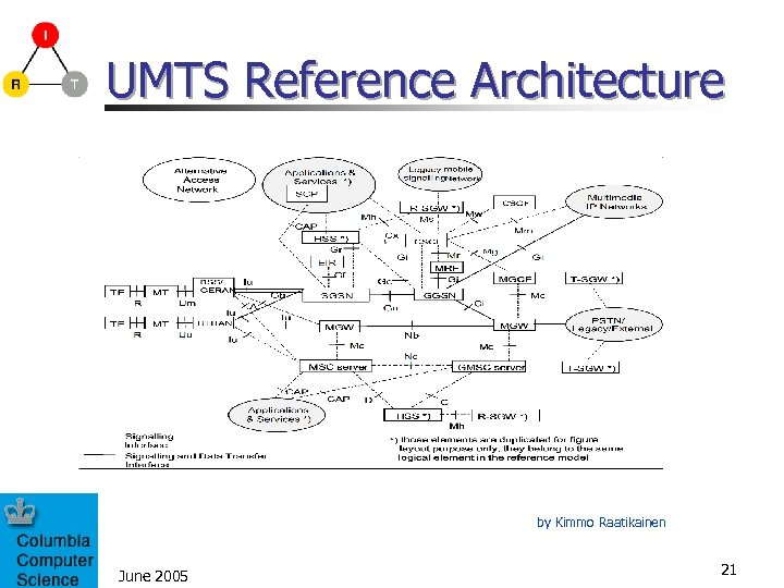 UMTS Reference Architecture by Kimmo Raatikainen June 2005 21