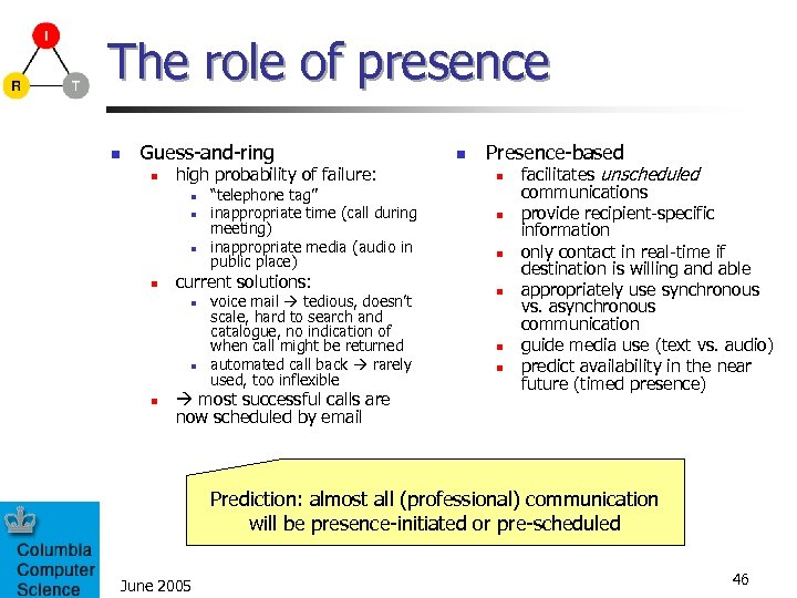 The role of presence n Guess-and-ring n high probability of failure: n n current