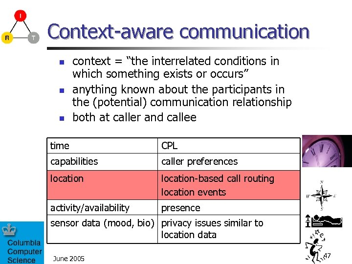 "Context-aware communication n context = ""the interrelated conditions in which something exists or occurs"""