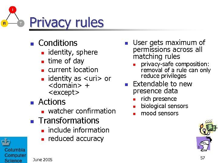 Privacy rules n Conditions n n n Actions n n identity, sphere time of