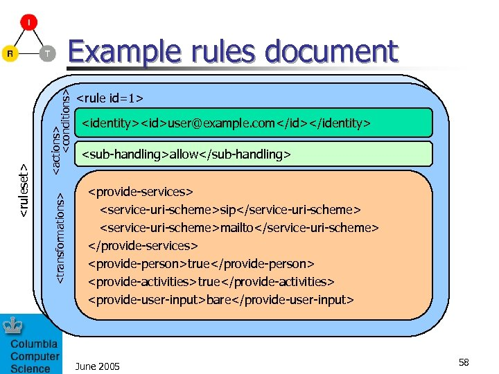 <actions> <conditions> <transformations> <ruleset> Example rules document <rule id=1> <identity><id>user@example. com</id></identity> <sub-handling>allow</sub-handling> <provide-services> <service-uri-scheme>sip</service-uri-scheme>