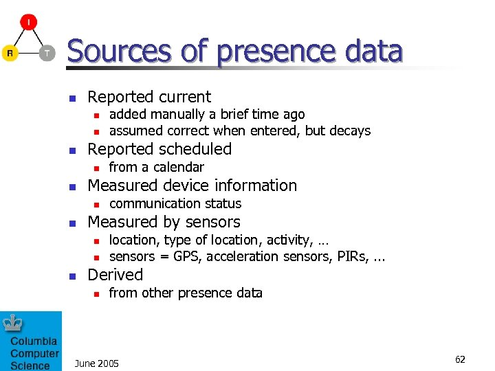 Sources of presence data n Reported current n n n Reported scheduled n n