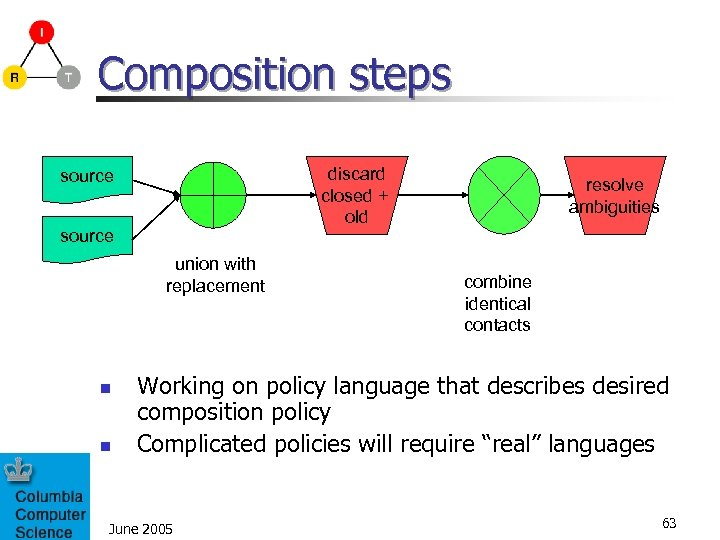 Composition steps discard closed + old source union with replacement n n resolve ambiguities