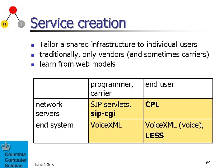 Service creation n Tailor a shared infrastructure to individual users traditionally, only vendors (and