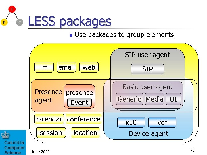 LESS packages Use packages to group elements n SIP user agent im email web