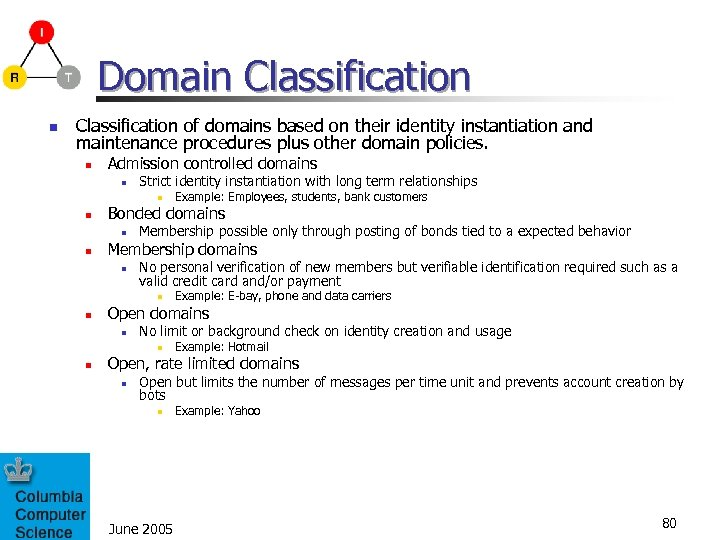 Domain Classification of domains based on their identity instantiation and maintenance procedures plus other