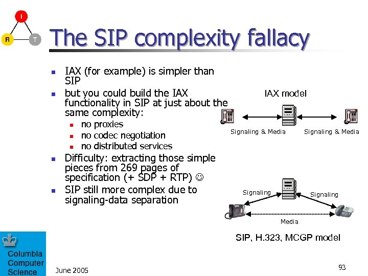 The SIP complexity fallacy n n IAX (for example) is simpler than SIP but