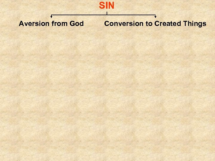 SIN Aversion from God Conversion to Created Things
