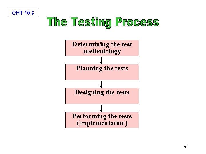 OHT 10. 6 Determining the test methodology Planning the tests Designing the tests Performing