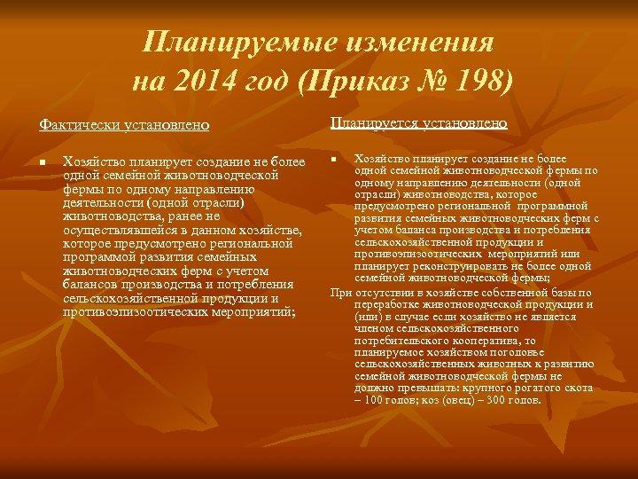 Планируемые изменения на 2014 год (Приказ № 198) Фактически установлено n Хозяйство планирует создание