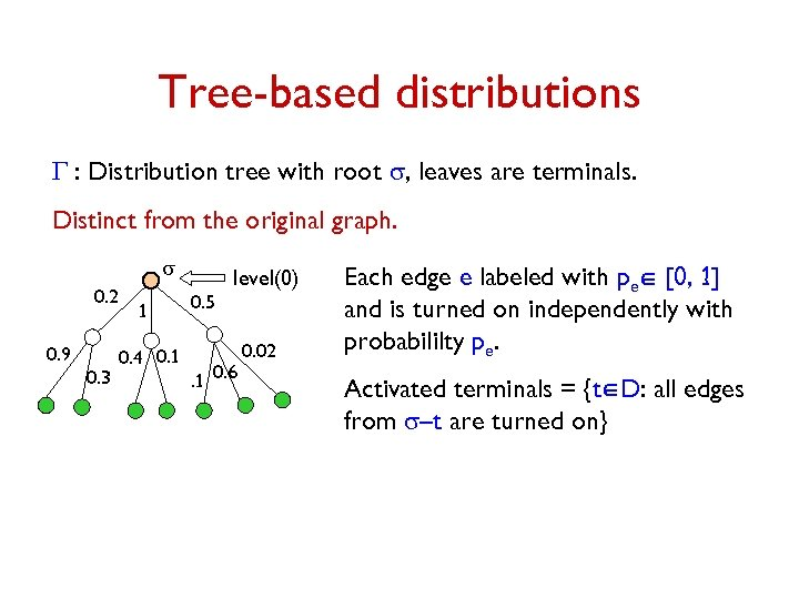 Tree-based distributions G : Distribution tree with root s, leaves are terminals. Distinct from