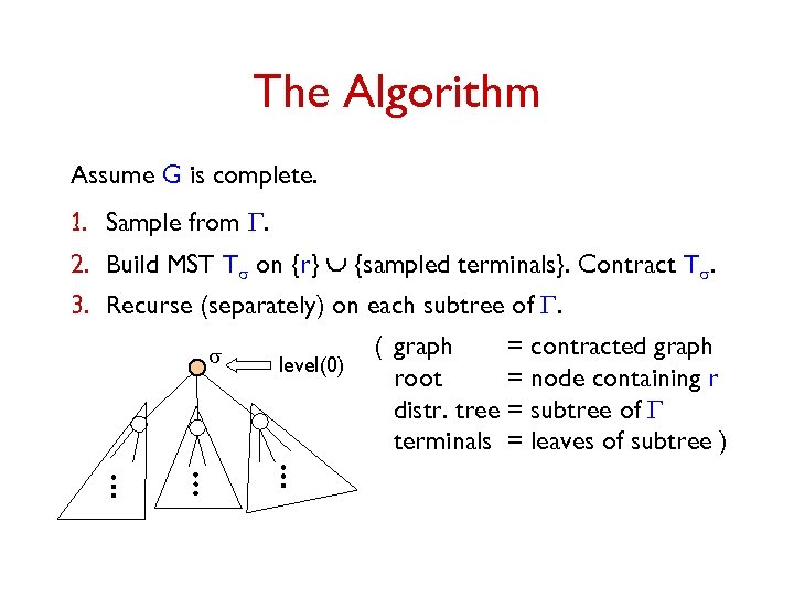 The Algorithm Assume G is complete. 1. Sample from G. 2. Build MST Ts