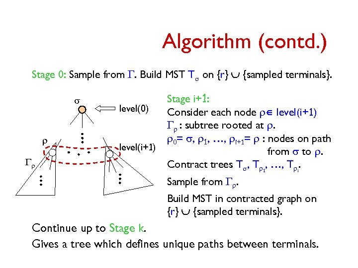 Algorithm (contd. ) Stage 0: Sample from G. Build MST Ts on {r} È