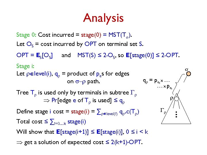 Analysis Stage 0: Cost incurred = stage(0) = MST(Ts). Let OS = cost incurred