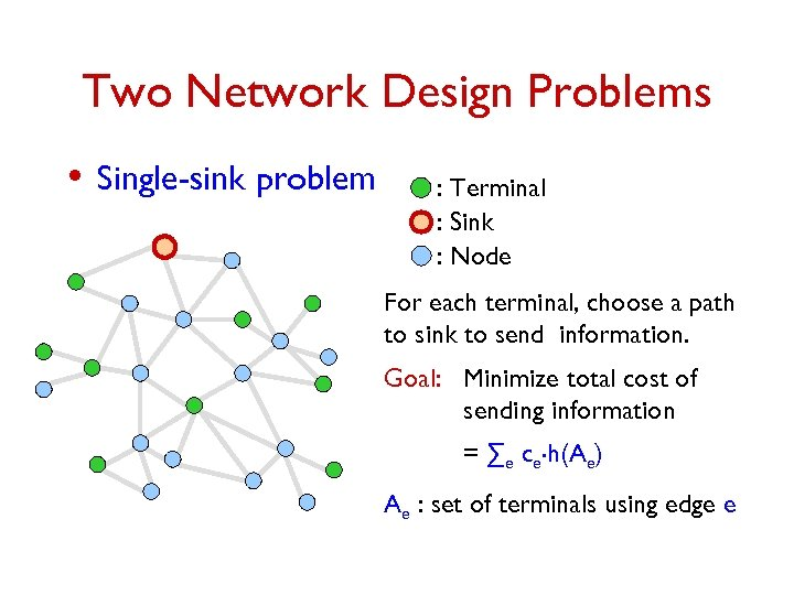 Two Network Design Problems • Single-sink problem : Terminal : Sink : Node For