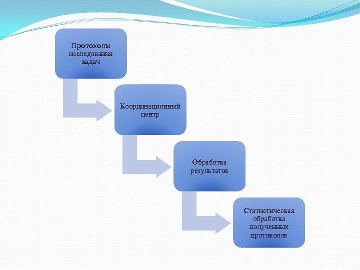 Протоколы исследования задач Координационный центр Обработка результатов Статистическая обработка полученных протоколов